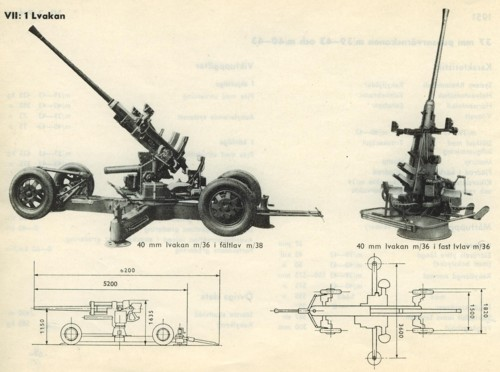 forum 40 mm bofors aa gun. Black Bedroom Furniture Sets. Home Design Ideas